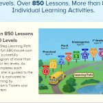 Online Learning Tools and Activities for Kids from ABCMouse